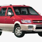 Tavera Car Rental.Cabsrental.in