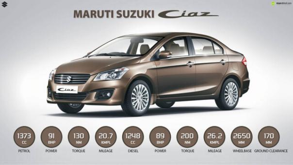 Ciaz Car Rental in Bangalore.cabsrental.in